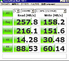 128m2s_3gbps